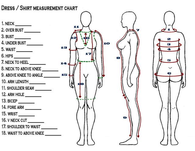 measurment chart