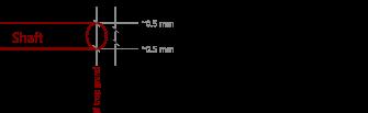Comment bien coller une pale quand le diamètre du shaft est trop grand ? Hydro