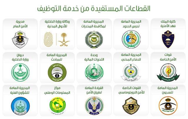 قطاعات وزارة الداخلية