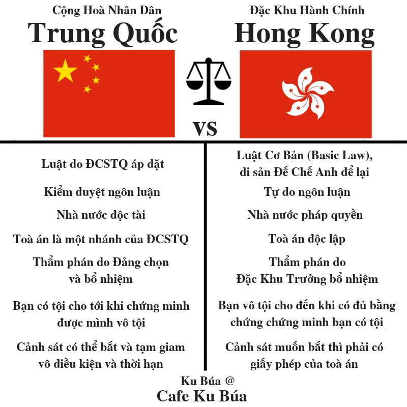 HONG KONG EXTRADITION LAW – LUẬT TRUNG QUỐC VS HONG KONG