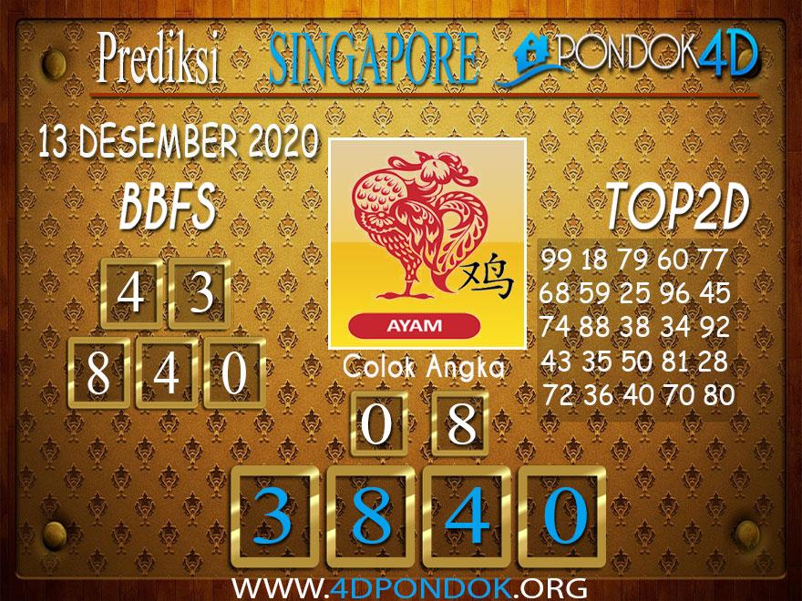 Prediksi Togel SINGAPORE PONDOK4D 13 DESEMBER 2020