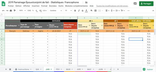 Statistique-francophones-Google-Sheet.jp