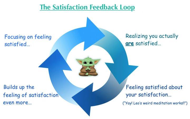 Satisfaction-Loop.jpg