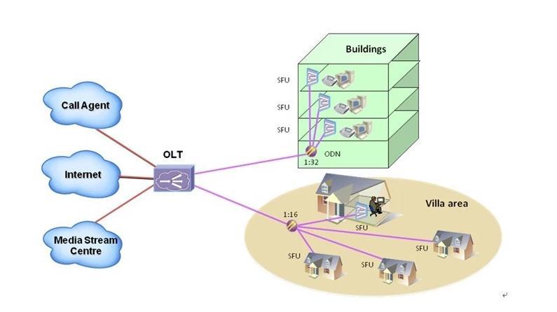 i.ibb.co/cxv7DMz/Router-1-GE-Wifi-ONU-V2801-RGW-V-Sol-3.jpg