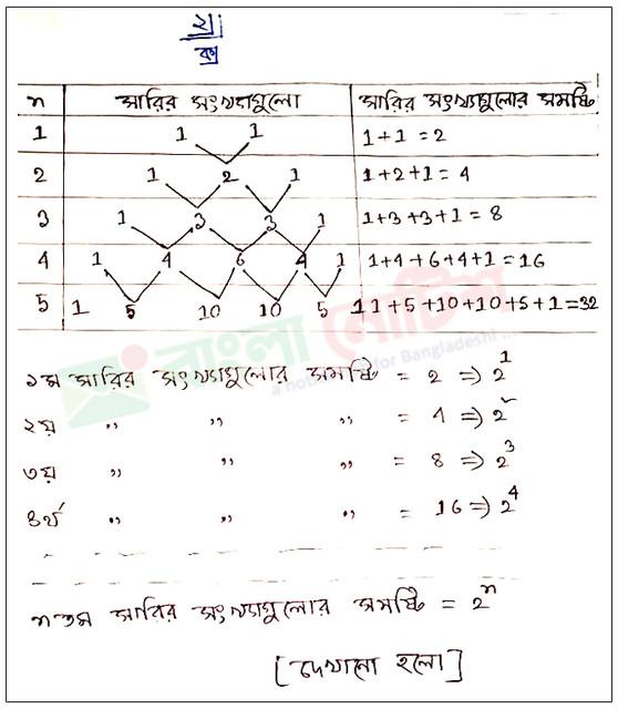 SSC 3rd Week Math Assignment Answer