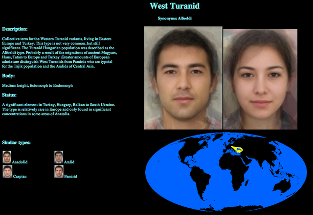 west turanid