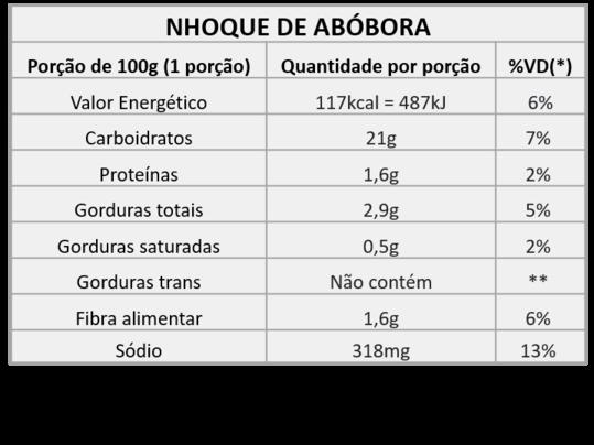 NHOQUE-DE-AB-BORA