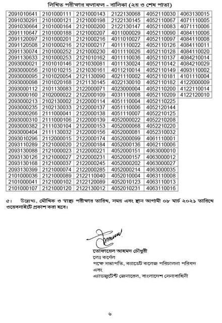 cadet-college-written-exam-result-6