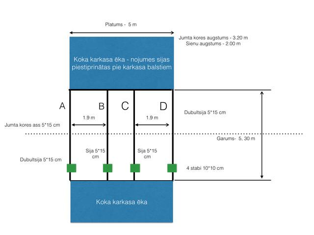 Piebuves-jumta-konstrukcija-001