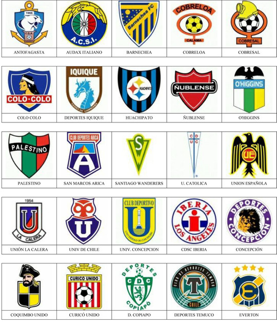 equipos-futbol-chile