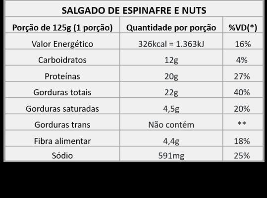 SALGADO-DE-ESPINAFRE-E-NUTS