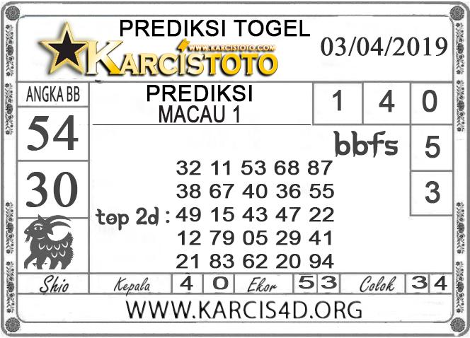 Prediksi Togel MACAU 1 KARCISTOTO 03 APRIL 2019