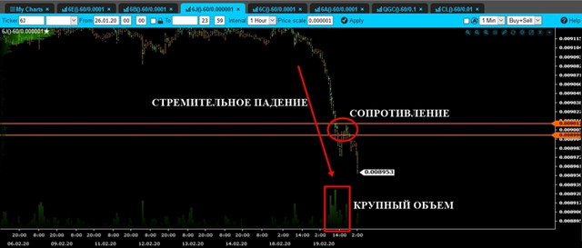 Анализ рынка от IC Markets. Volume-jpy-mini