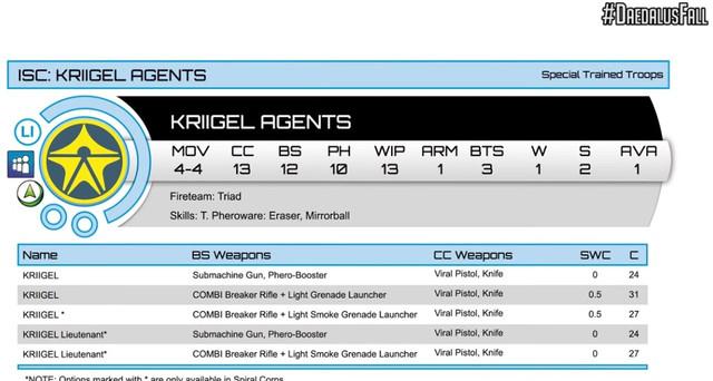 Kriigel-Agents-Profile