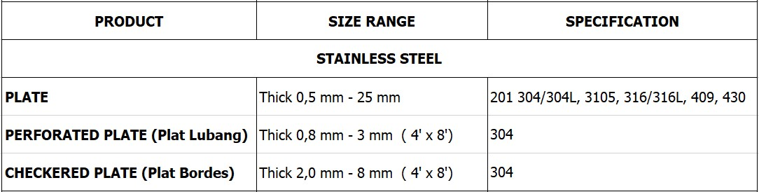 SPEC PLAT STAINLESS STEEL