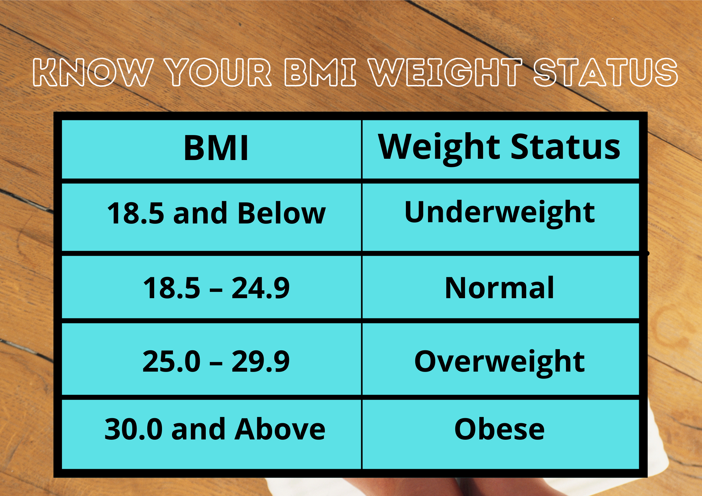 Know-your-BMI-weight-status
