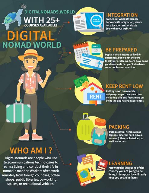 Digital-Nomad-World-2