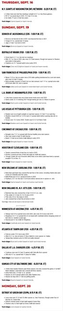 Screenshot-2021-09-14-at-18-10-29-NFL-News-Tech-Trends-Week-2-at-Vegas-Insider-com
