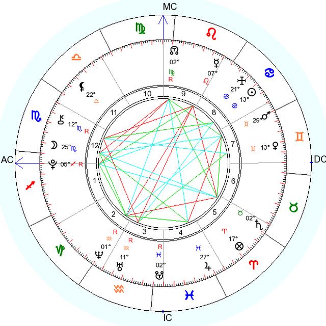 natal-wheel-asc-v2-1-php