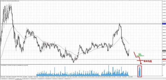Анализ рынка от IC Markets. - Страница 4 Sell-jpy-mini