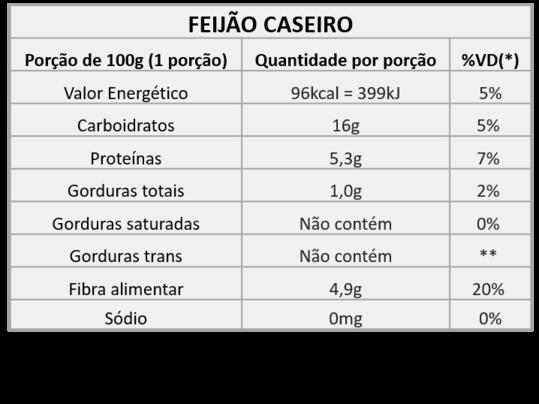 FEIJ-O-CASEIRO