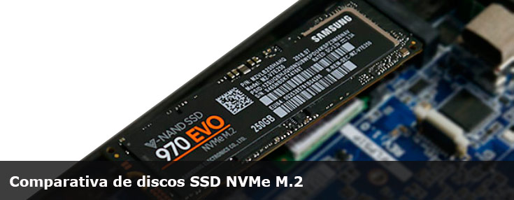 Comparativa de discos SSD NVMe M.2