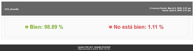 [Image: OK-Informe-Monitores-Pandora-6.jpg]