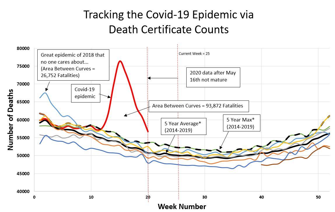 Weekly-Fatalities-06-12