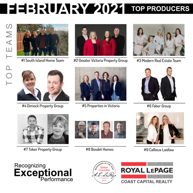 RLP-Top-Producers-Team-February-2021-1
