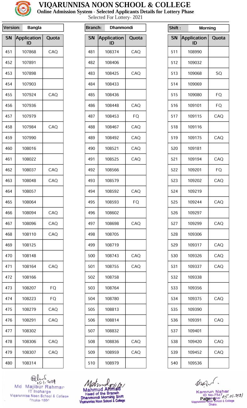 VNSC-Dhanmondi-Branch-lottery-Result-6
