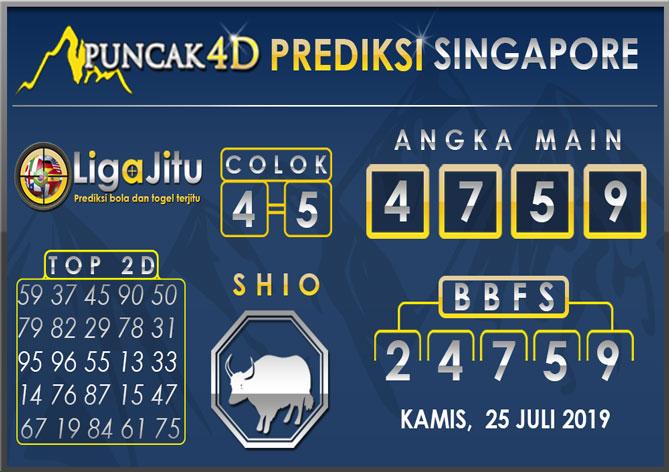 PREDIKSI TOGEL SINGAPORE PUNCAK4D 25 JULI 2019