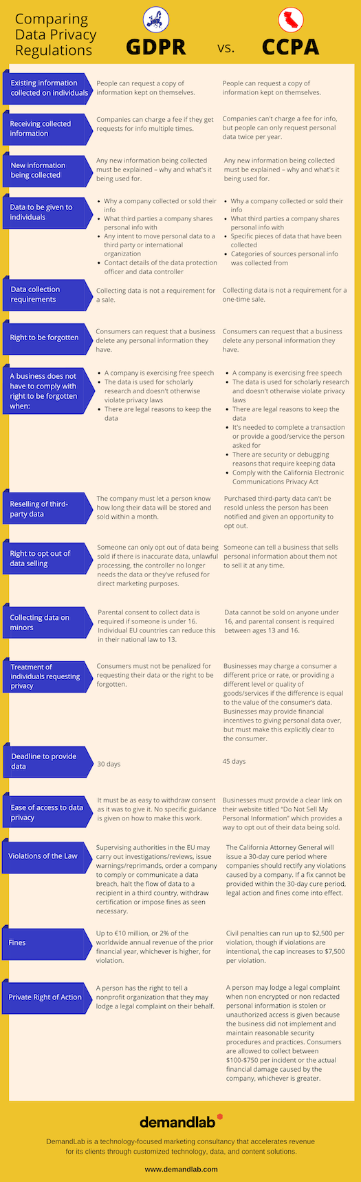 CCPA-GDPR-comparison-infographic