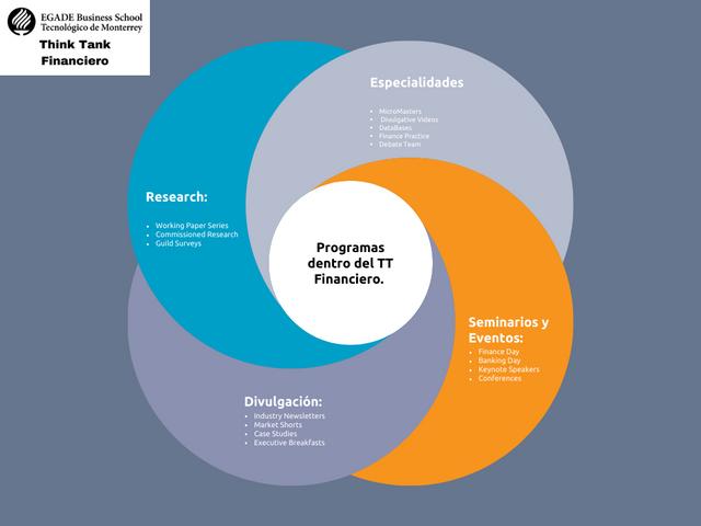 Programas-TT-financiero.png