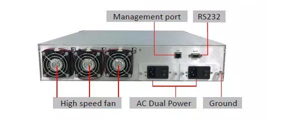 i.ibb.co/dByd1B2/Amplificador-ptico-EDFA-V8616-3.jpg