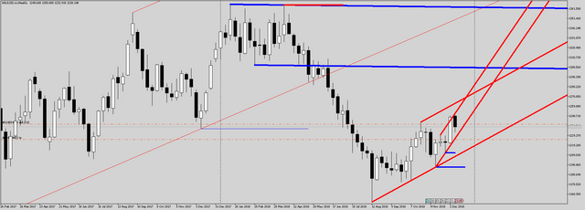 XAUUSD-m-Weekly.png
