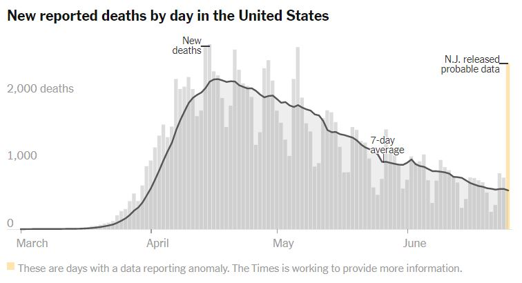 NY-Times-Deaths