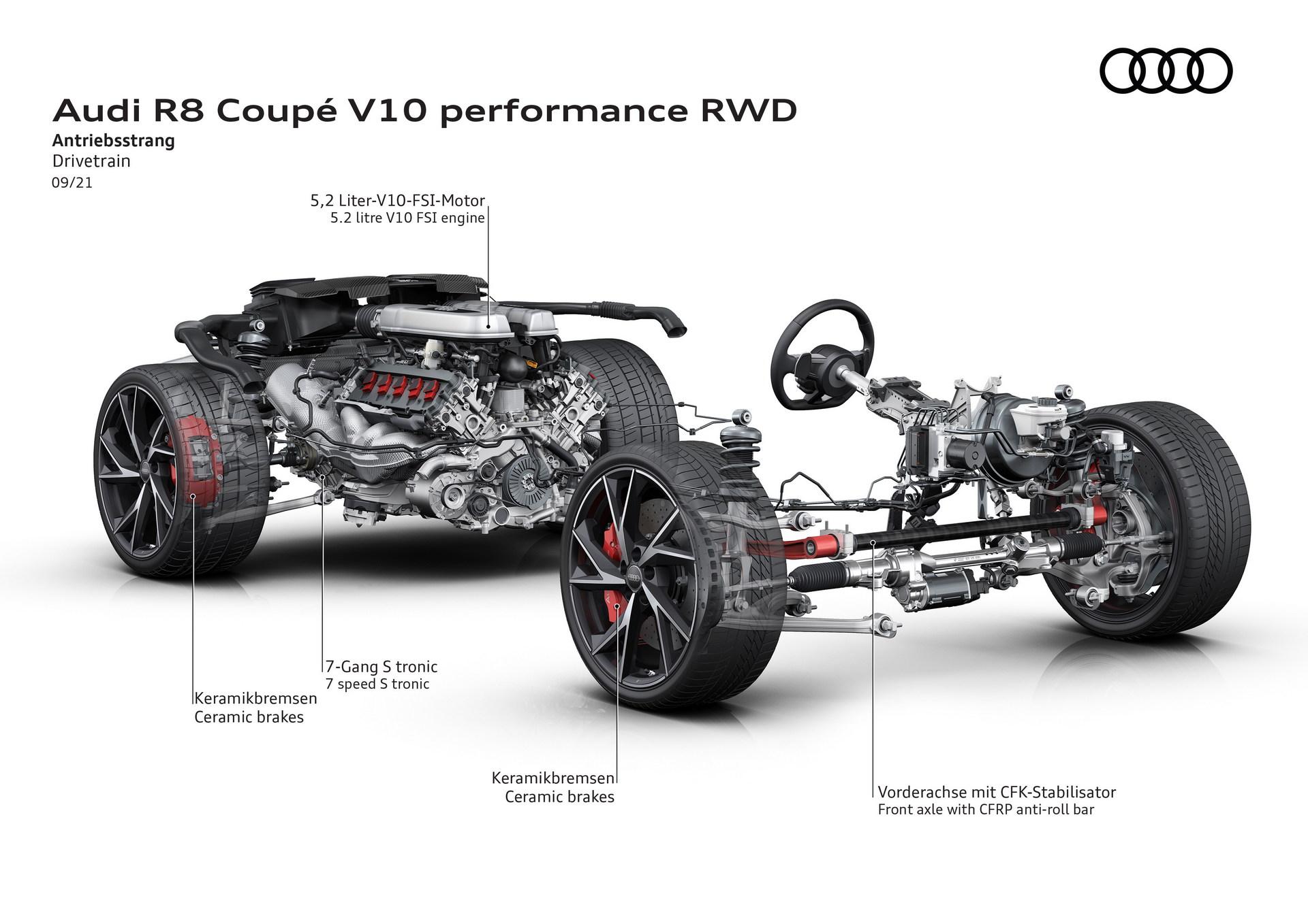 2022-Audi-R8-V10-Performance-RWD-22