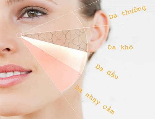 Bí mật về cách dưỡng da mặt tốt nhất Nh-ng-lo-i-da-c-b-n