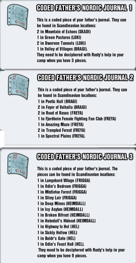 Coded Father s Nordic Jounals