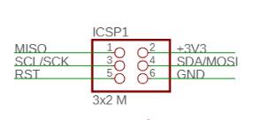 ISP-pins