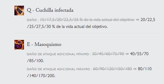 Dr. Mundo