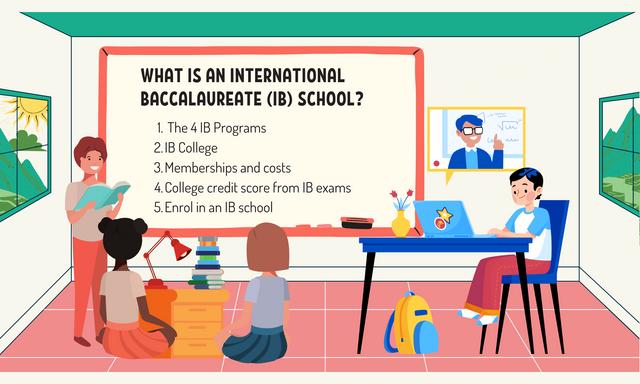 What-is-an-International-Baccalaureate-IB-School