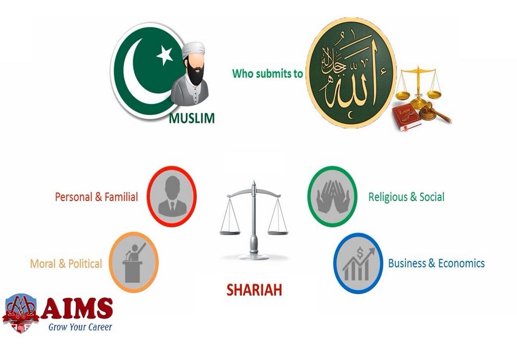 Sharia Definition