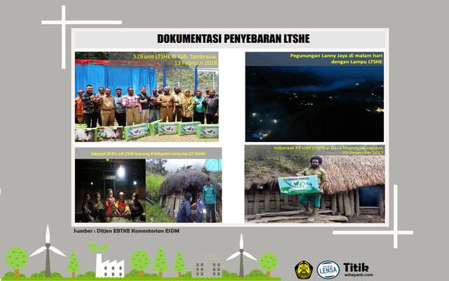 Dokumentasi-Penyebaran-LTSHE