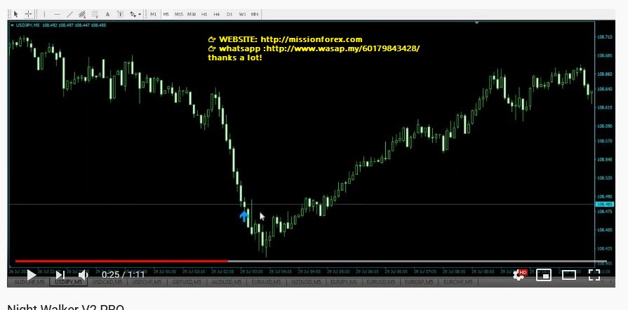 Binary options Indicator NIGHT WALKER V2 PRO+