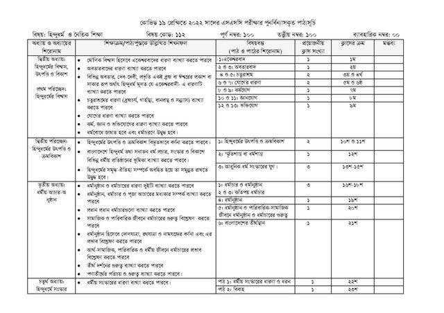 26-SSC-Hindu-Religion-and-Moral-Education-2022-page-002