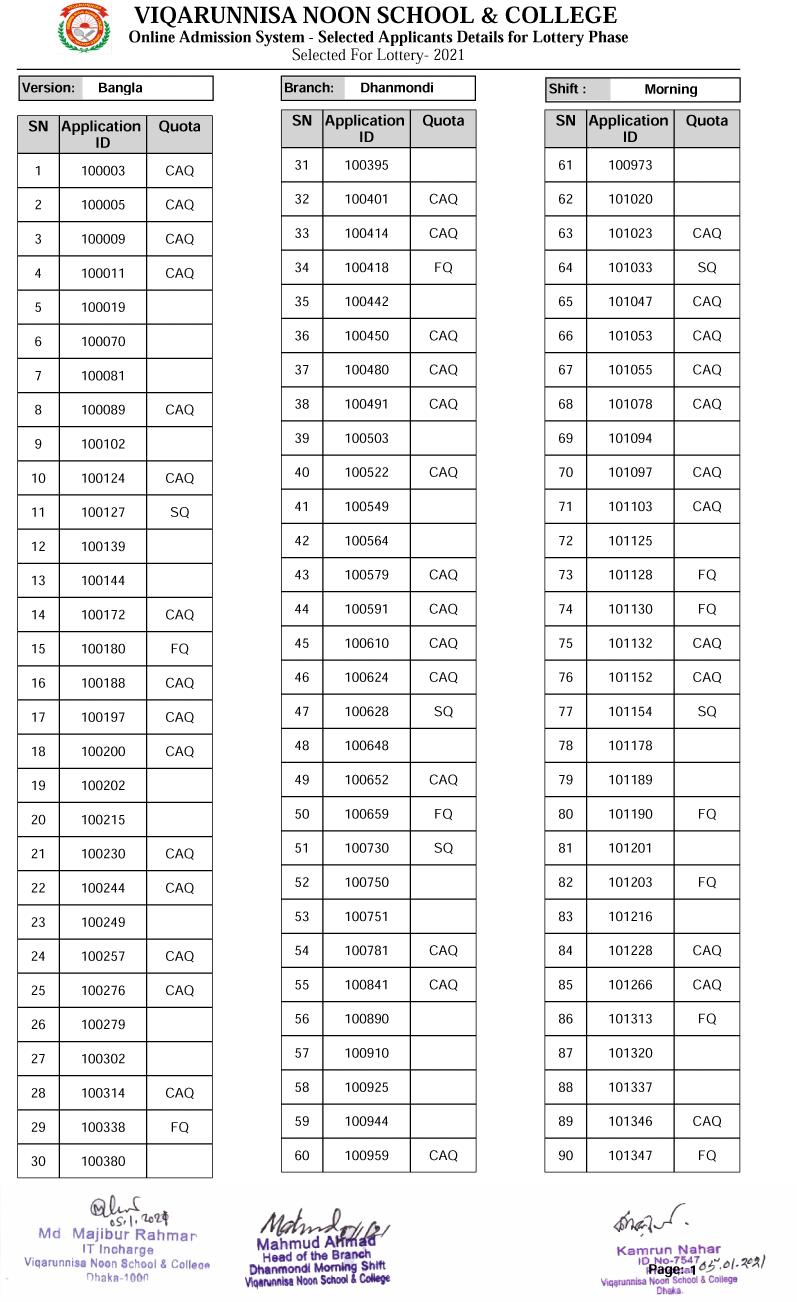 VNSC-Dhanmondi-Branch-lottery-Result-1