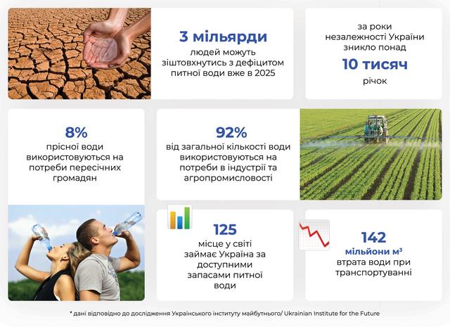 infografika-dlya-kolonky