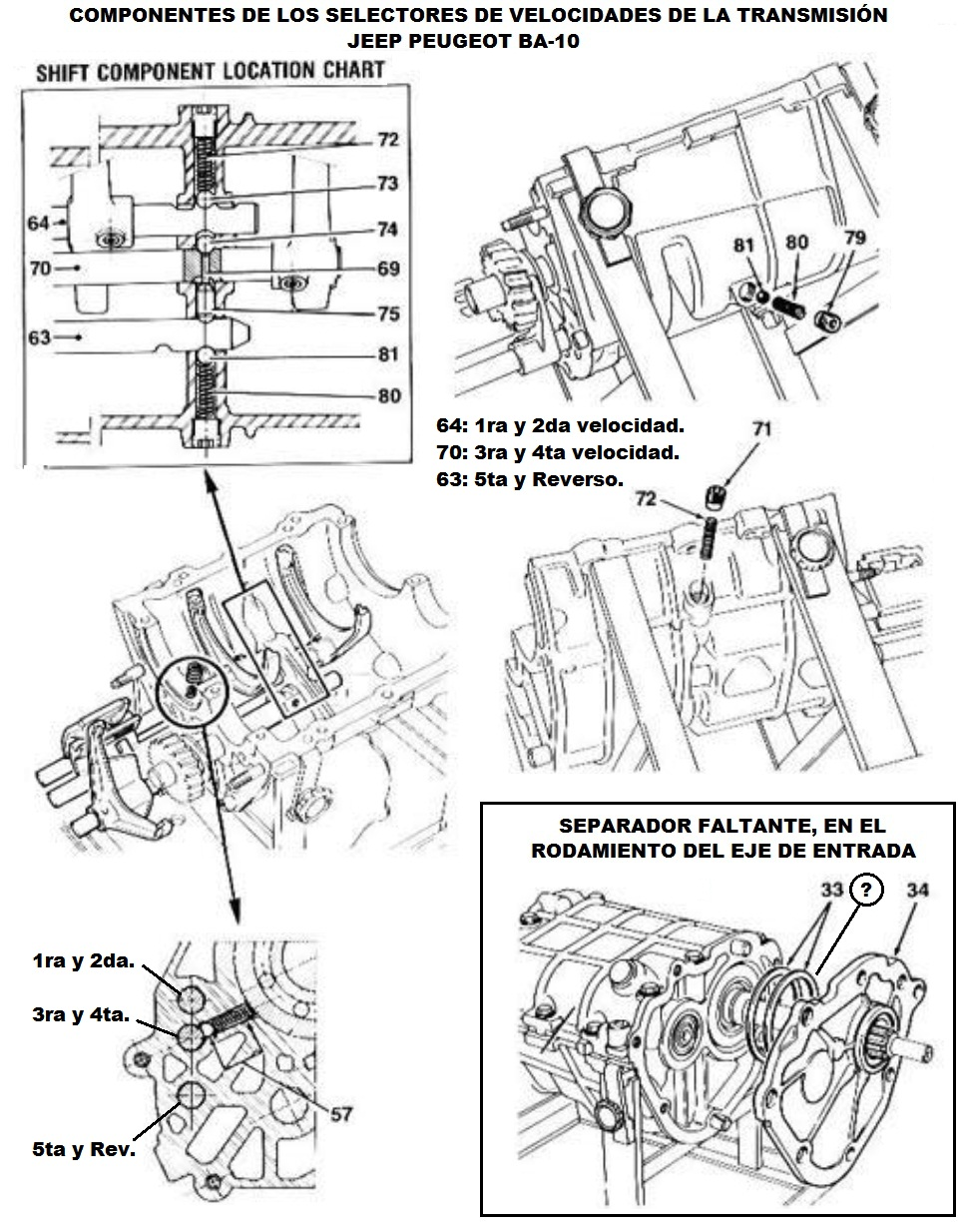 Transmission-Jeep-Peugeot-BA-10