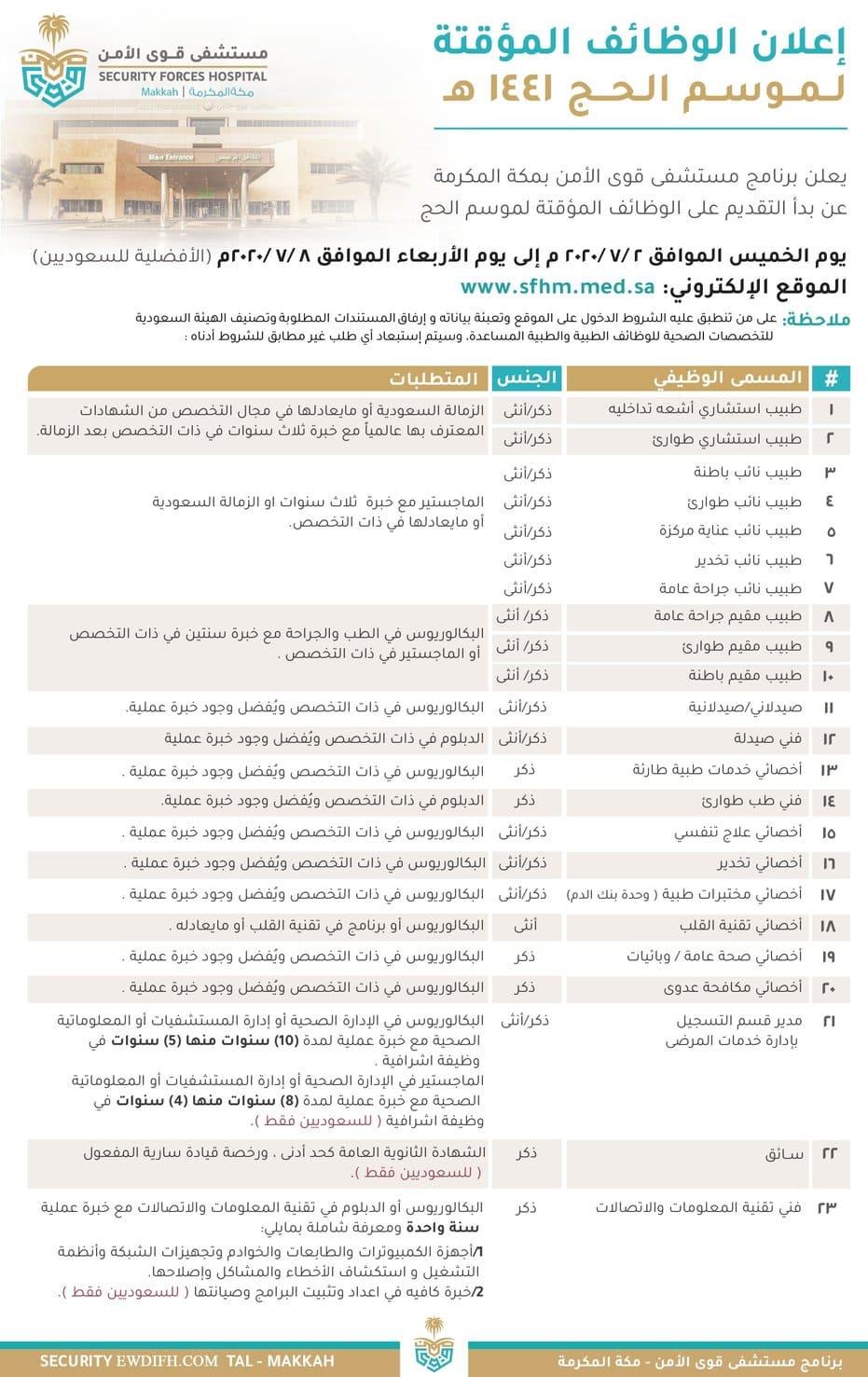 مستشفى قوى الأمن وظائف مؤقتة لموسم الحج 1441